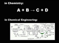 chemistry vs chemical engineering