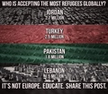 Who is accepting the most refugees globally - Jordan Turkey Pakistan Lebanon