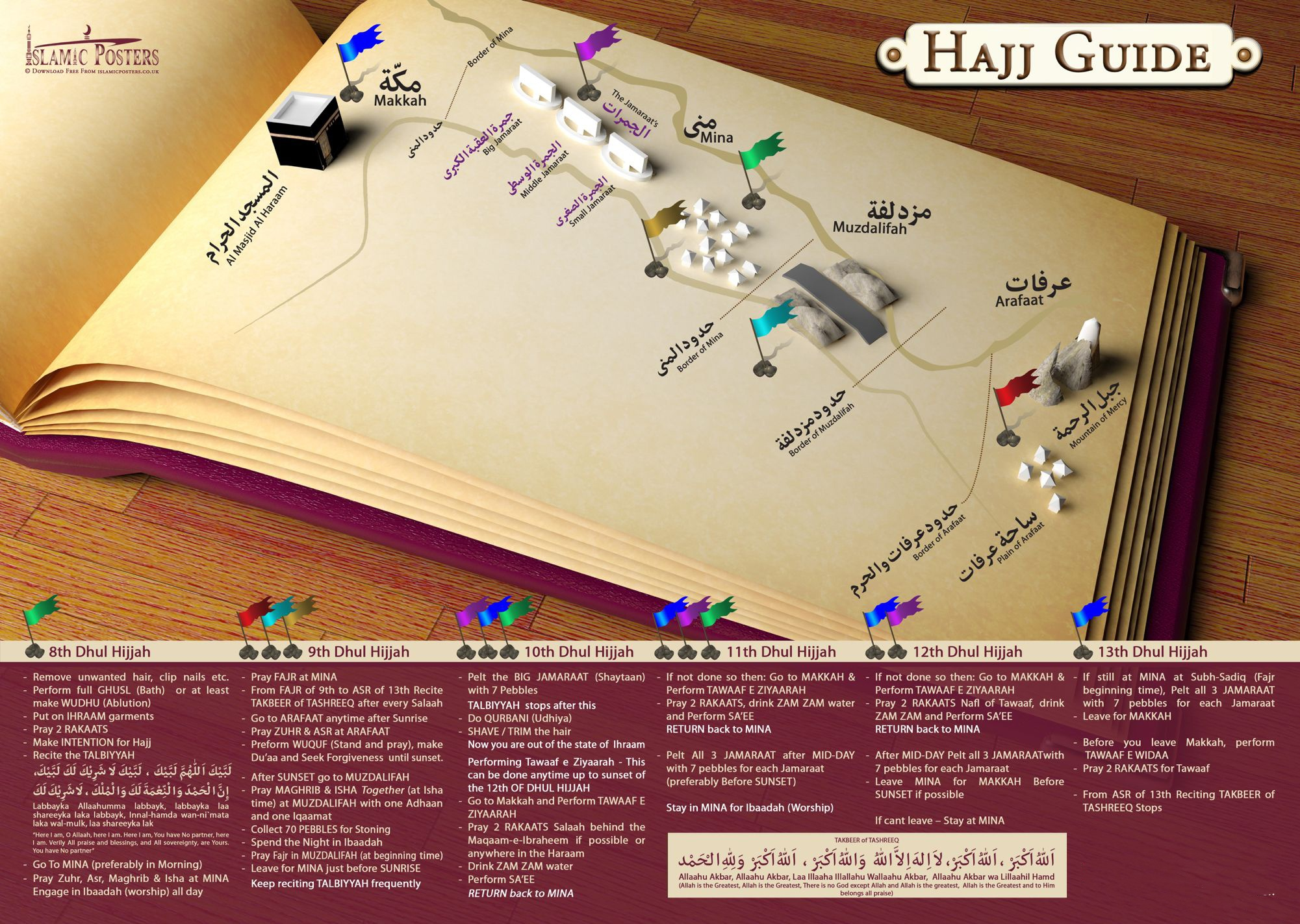 Hajj Guide English